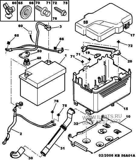 Peugeot 206 Automatic Gearbox Wiring Diagram